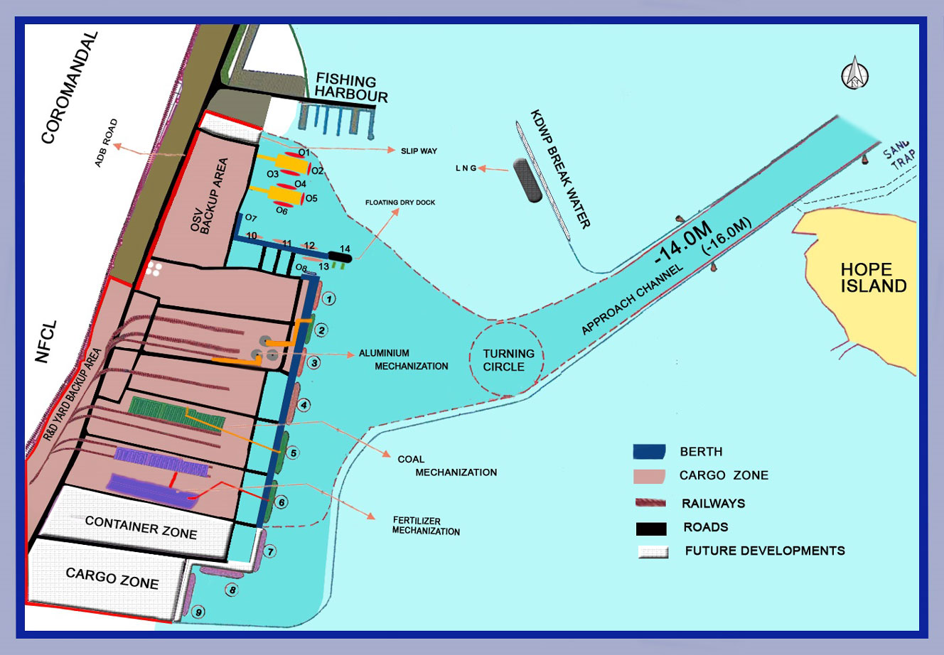 deep water ports in india